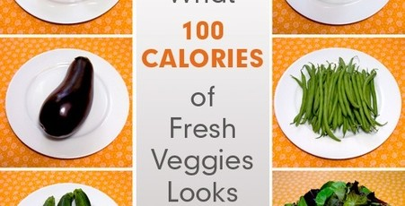 What 100 calories of Vegetables look like